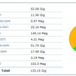 Managed web hosting ~ HostMonster