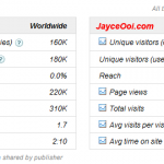 LiewCF.com vs. JayceOoi.com