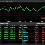 Stock Market Update ~ 09-06-2011